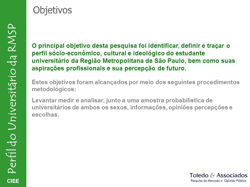 CIEE Perfil do Universitário da RMSP Objetivos O principal objetivo desta pesquisa foi identificar, definir e traçar o perfil sócio-econômico, cultura