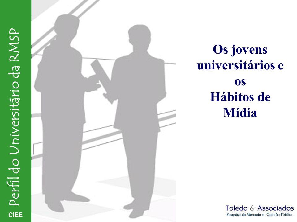 CIEE Perfil do Universitário da RMSP Os jovens universitários e os Hábitos de Mídia