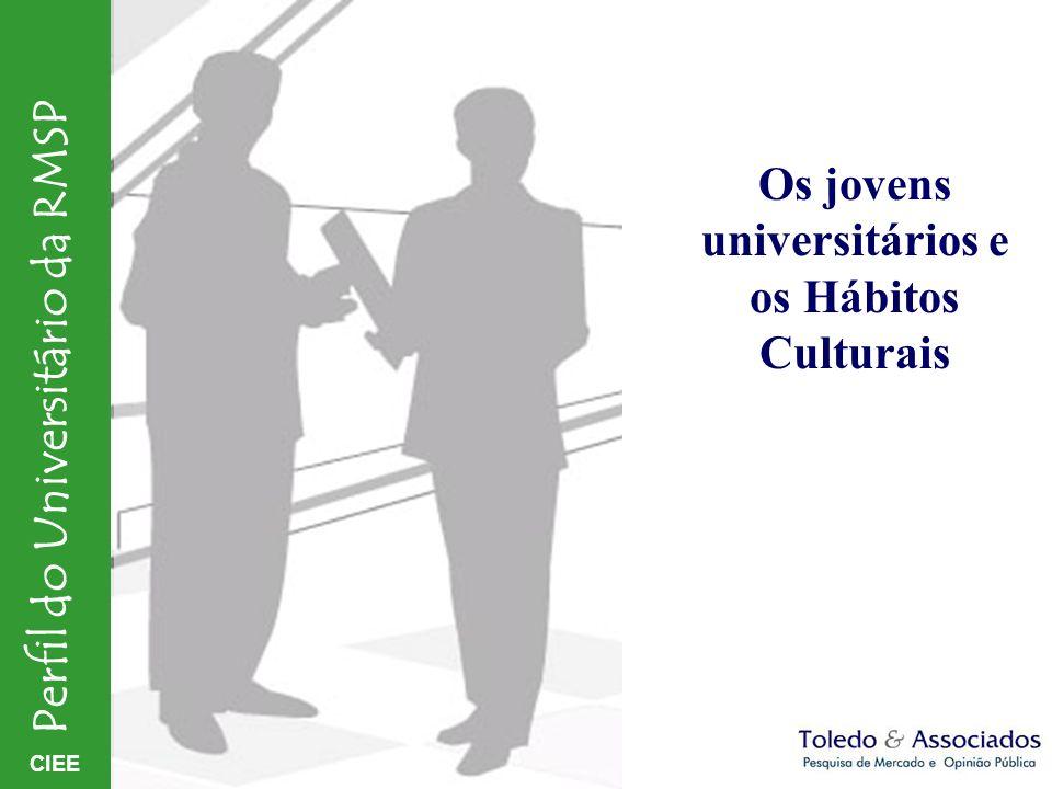 CIEE Perfil do Universitário da RMSP Os jovens universitários e os Hábitos Culturais