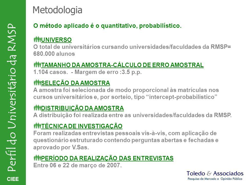 CIEE Perfil do Universitário da RMSP Metodologia O método aplicado é o quantitativo, probabilístico. UNIVERSO O total de universitários cursando unive