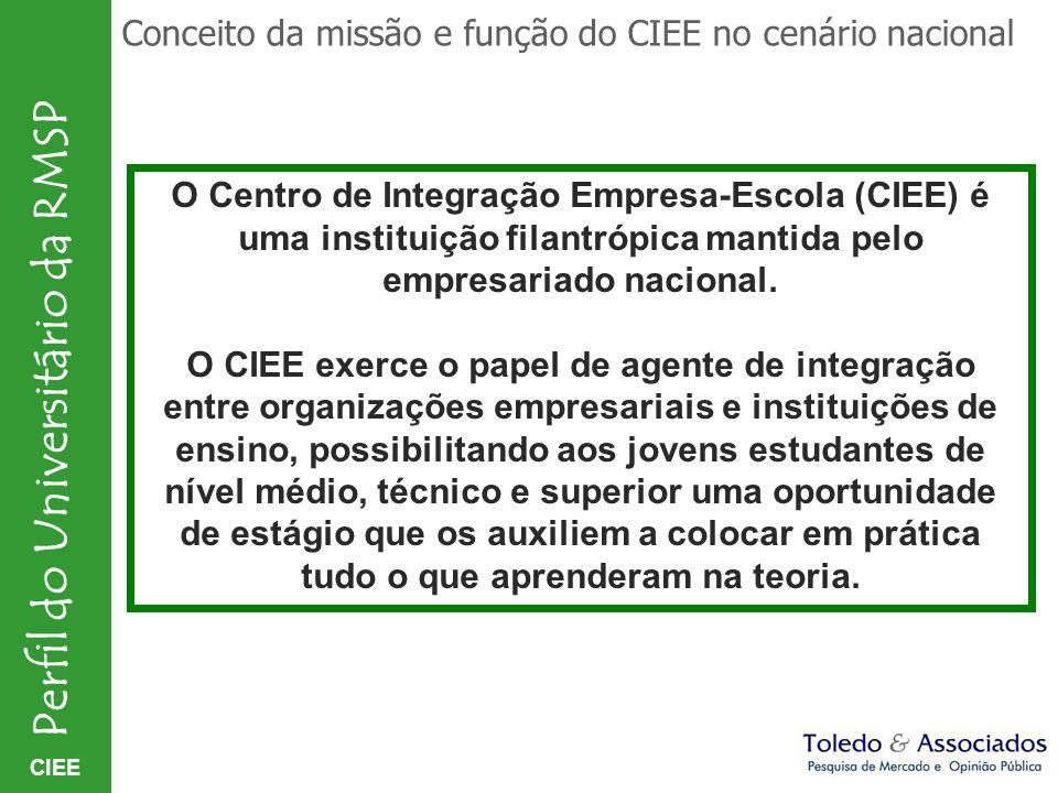 CIEE Perfil do Universitário da RMSP Conceito da missão e função do CIEE no cenário nacional O Centro de Integração Empresa-Escola (CIEE) é uma instit
