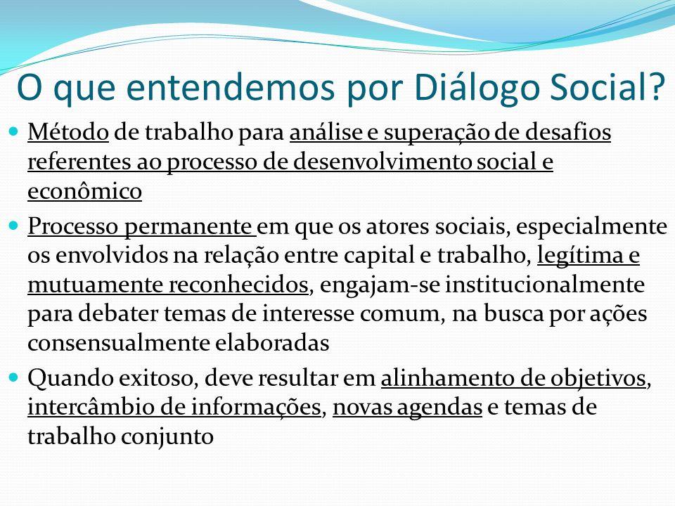 O que entendemos por Diálogo Social? Método de trabalho para análise e superação de desafios referentes ao processo de desenvolvimento social e econôm