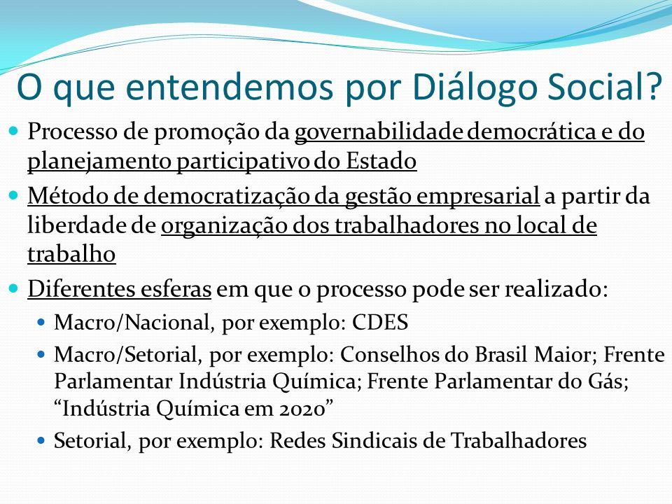 O que entendemos por Diálogo Social? Processo de promoção da governabilidade democrática e do planejamento participativo do Estado Método de democrati