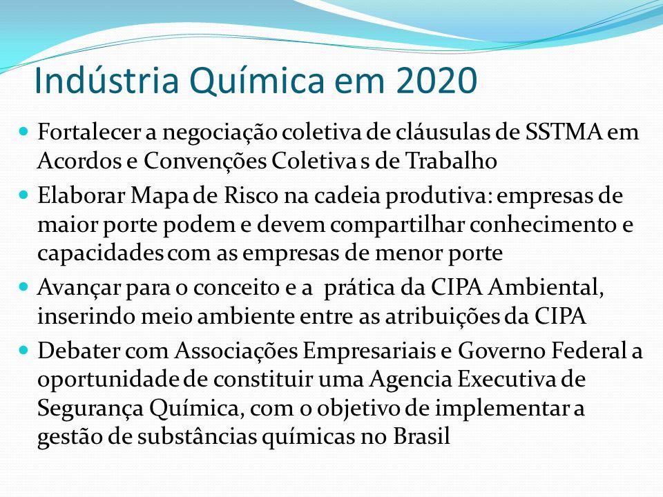 Indústria Química em 2020 Fortalecer a negociação coletiva de cláusulas de SSTMA em Acordos e Convenções Coletiva s de Trabalho Elaborar Mapa de Risco