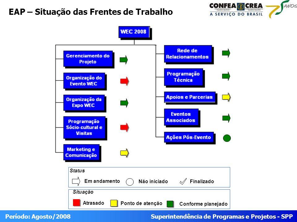 Superintendência de Programas e Projetos - SPP Período: Agosto/2008 EAP – Situação das Frentes de Trabalho Atrasado Ponto de atenção Conforme planejad