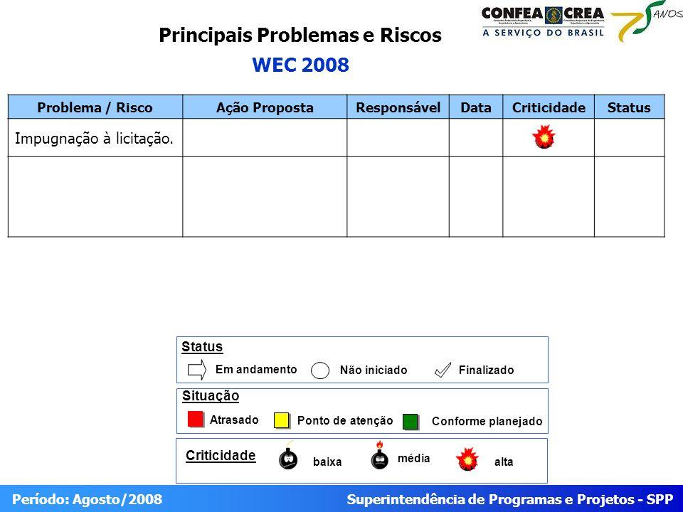 Superintendência de Programas e Projetos - SPP Período: Agosto/2008 Problema / RiscoAção PropostaResponsávelDataCriticidadeStatus Impugnação à licitaç