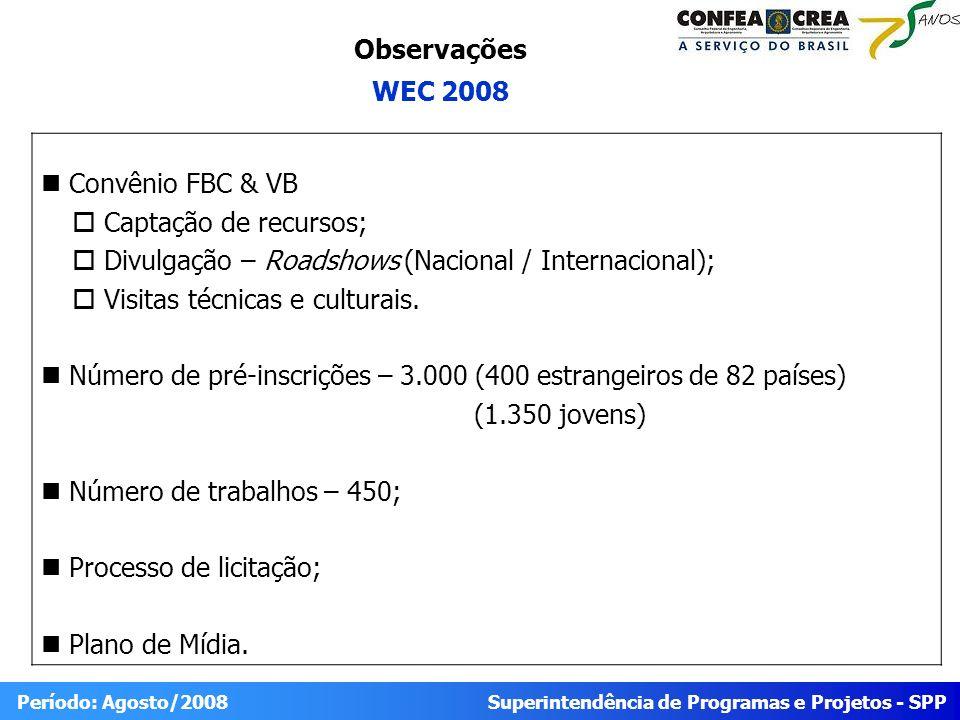 Superintendência de Programas e Projetos - SPP Período: Agosto/2008 Convênio FBC & VB Captação de recursos; Divulgação – Roadshows (Nacional / Interna
