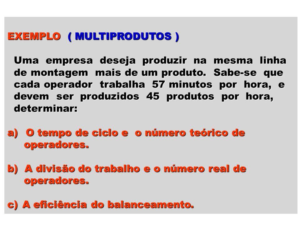 EXEMPLO ( MULTIPRODUTOS ) Uma empresa deseja produzir na mesma linha Uma empresa deseja produzir na mesma linha de montagem mais de um produto. Sabe-s