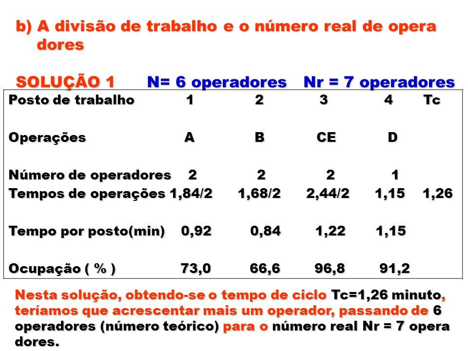 b) A divisão de trabalho e o número real de opera dores dores SOLUÇÃO 1 N= 6 operadores Nr = 7 operadores Posto de trabalho 1 2 3 4 Tc Operações A B C