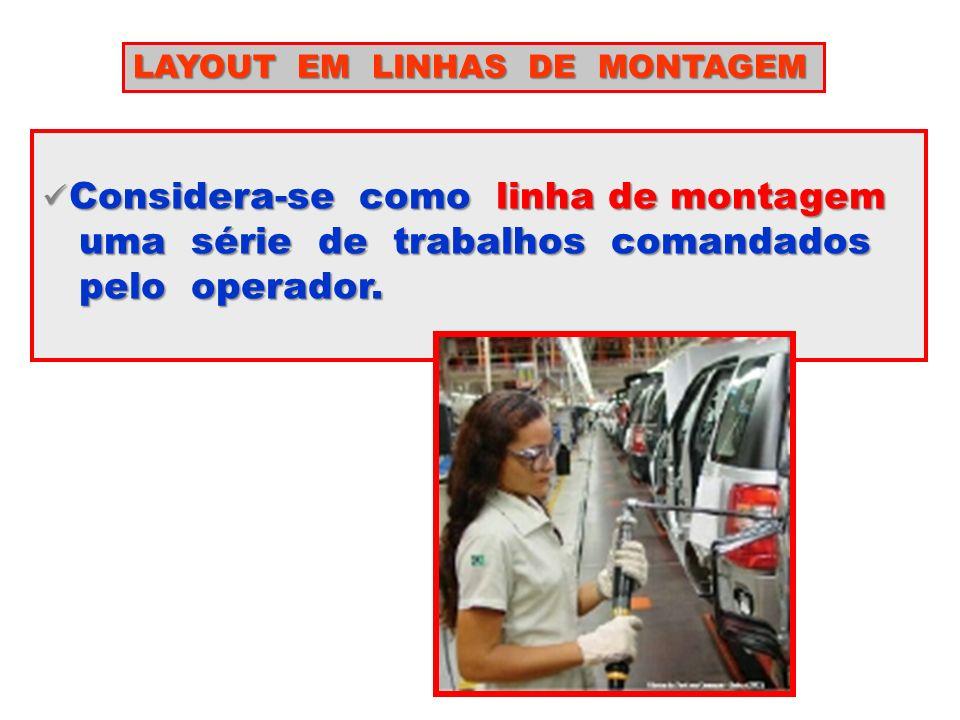 3)Uma empresa produz um mix de produtos na mesma linha de montagem.