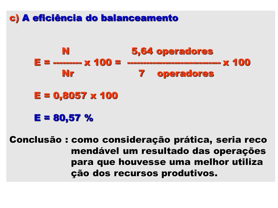 c) A eficiência do balanceamento N 5,64 operadores N 5,64 operadores E = --------- x 100 = ------------------------------ x 100 E = --------- x 100 =