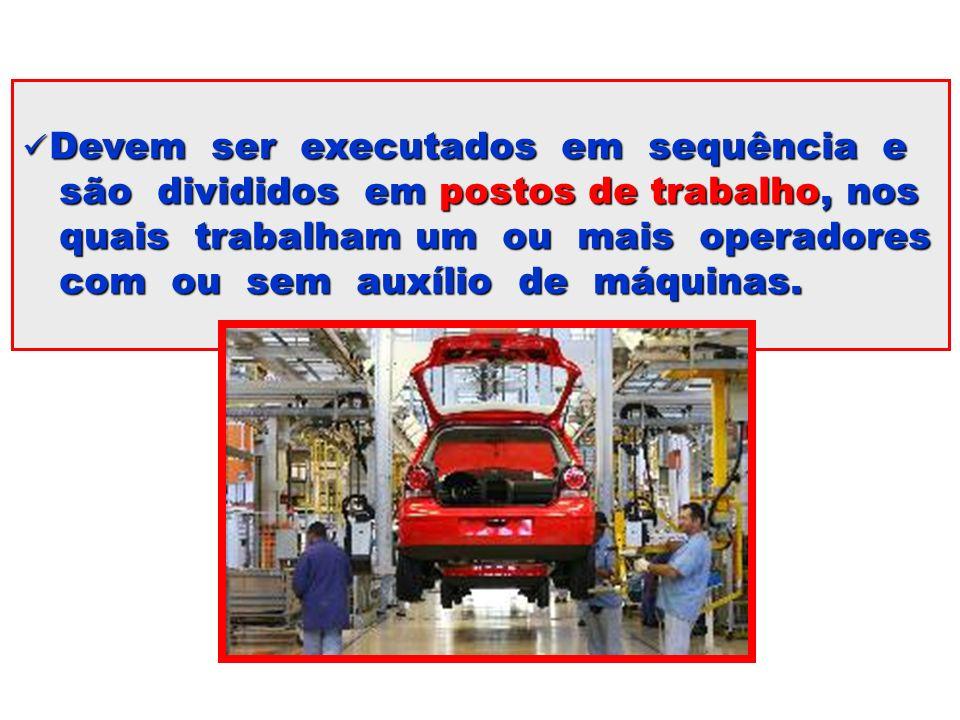SOLUÇÃO 2 Nr = 5 operadores Posto de trabalho 1 2 3 4 5 Tc Operação AB CF DE GH I Tempo por posto(min) 0,8 0,9 1,0 0,7 0,4 1,0 Ocupação (%) 80 90 100 70 40 c) A eficiência do balanceamento : SOLUÇÃO 1 : 3,8 operadores E = -------------------------- x 100 = 95% E = -------------------------- x 100 = 95% 4 operadores 4 operadores SOLUÇÃO 2 : 3,8 operadores E = --------------------------- x 100 = 76% E = --------------------------- x 100 = 76% 5 operadores 5 operadores