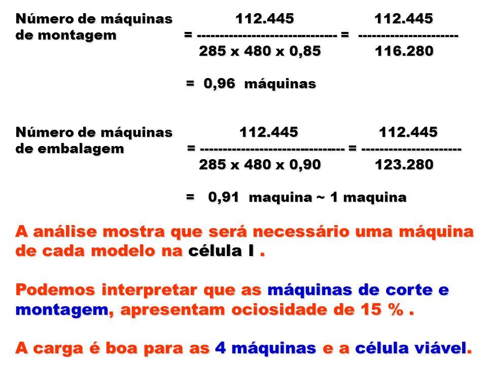 Número de máquinas 112.445 112.445 de montagem = ------------------------------- = ---------------------- 285 x 480 x 0,85 116.280 285 x 480 x 0,85 11