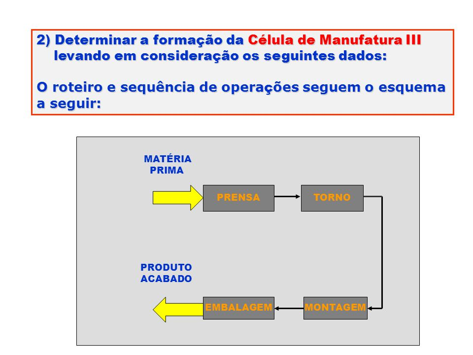 2) Determinar a formação da Célula de Manufatura III levando em consideração os seguintes dados: levando em consideração os seguintes dados: O roteiro