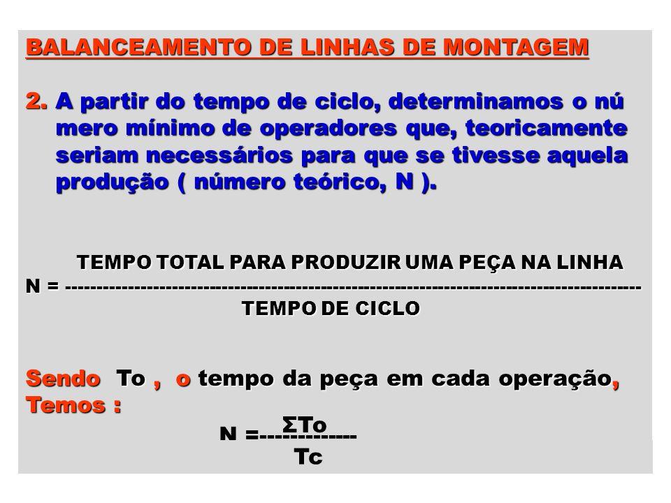 SOLUÇÃO : Deve-se determinar o tempo ponderado para cada operação, tem-se : A : ( 1,5 x 20 + 2,0 x 10 + 2,2 x 15 ) / 45 produtos = 83 / 45 =1,84 B : (1,3 x 20 + 1,4 x 10 + 2,4 x 15 ) / 45 produtos = 76 / 45 =1,68 C : (2,0 x 20 + 0 x 10 + 1,0 x 15 ) / 45 produtos = 55 / 45 =1,22 D : (0 x 20 + 1,3 x 10 + 2,6 x 15 ) / 45 produtos = 52 / 45 =1,15 E : (1,6 x 20 + 2,3 x 10 + 0 x 15 ) / 45 produtos = 55 / 45 =1,22 a)Tempo de ciclo ( Tc ) e o número de operadores ( N ) Tc = 57 minutos / 45 produtos = 1,26 Tc = 57 minutos / 45 produtos = 1,26 Tc = 1,26 minuto / produto Tc = 1,26 minuto / produto ΣTo = 1,84 + 1,68 + 1,22 + 1,15 + 1,22 = 7,11 minuto 7,11 minutos 7,11 minutos N = --------------------------- = 5,64 operadores N = --------------------------- = 5,64 operadores 1,26 minuto 1,26 minuto