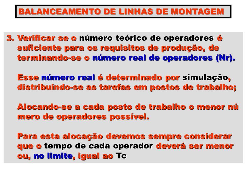 BALANCEAMENTO DE LINHAS DE MONTAGEM 3. Verificar se o número teórico de operadores é suficiente para os requisitos de produção, de suficiente para os