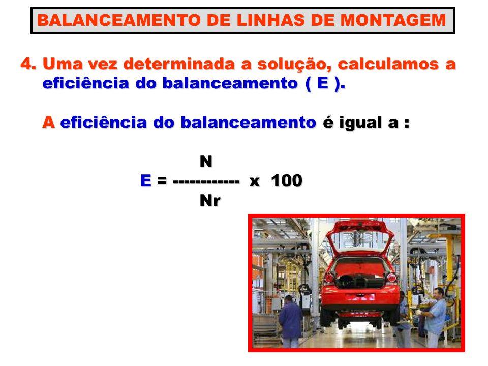 c) A eficiência do balanceamento N 5,64 operadores N 5,64 operadores E = --------- x 100 = ------------------------------ x 100 E = --------- x 100 = ------------------------------ x 100 Nr 7 operadores Nr 7 operadores E = 0,8057 x 100 E = 0,8057 x 100 E = 80,57 % E = 80,57 % Conclusão : como consideração prática, seria reco mendável um resultado das operações mendável um resultado das operações para que houvesse uma melhor utiliza para que houvesse uma melhor utiliza ção dos recursos produtivos.