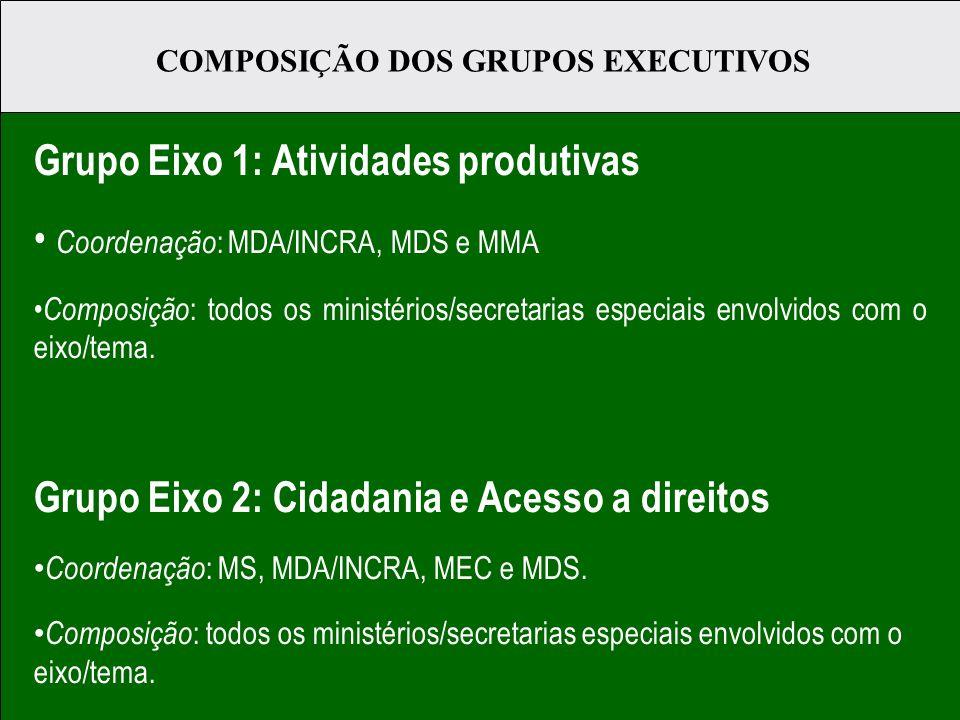 Grupo Eixo 3: Infra-estrutura Coordenação : MME, MS/FUNASA e MDA/INCRA.