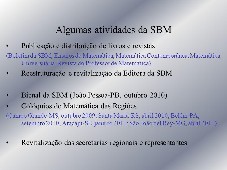 Algumas atividades da SBM Publicação e distribuição de livros e revistas (Boletim da SBM, Ensaios de Matemática, Matemática Contemporânea, Matemática