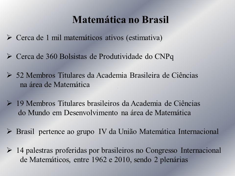 Matemática no Brasil Ø Cerca de 1 mil matemáticos ativos (estimativa) Ø Cerca de 360 Bolsistas de Produtividade do CNPq Ø 52 Membros Titulares da Acad