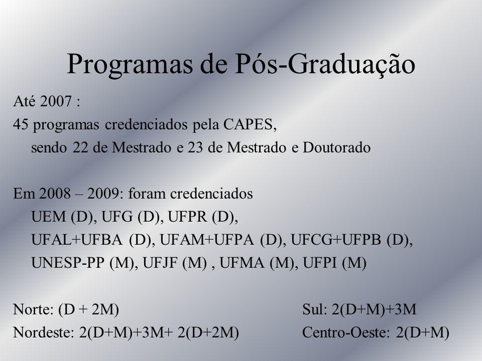 Programas de Pós-Graduação Até 2007 : 45 programas credenciados pela CAPES, sendo 22 de Mestrado e 23 de Mestrado e Doutorado Em 2008 – 2009: foram cr