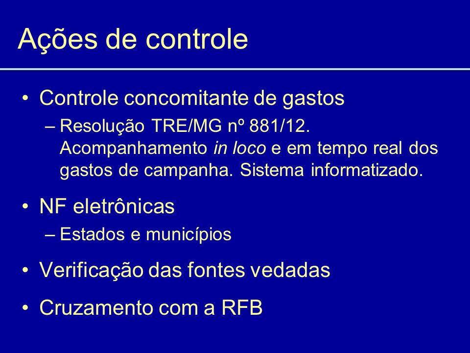Ações de controle Controle concomitante de gastos –Resolução TRE/MG nº 881/12. Acompanhamento in loco e em tempo real dos gastos de campanha. Sistema