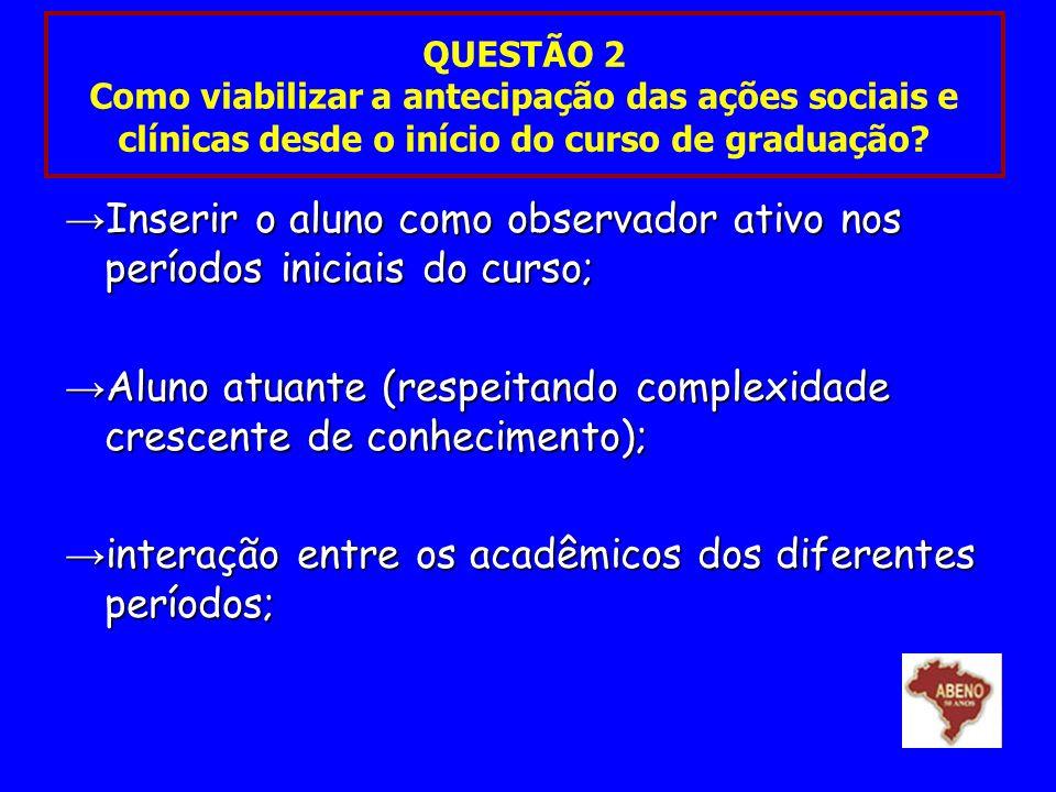 Inserir o aluno como observador ativo nos períodos iniciais do curso; Inserir o aluno como observador ativo nos períodos iniciais do curso; Aluno atua