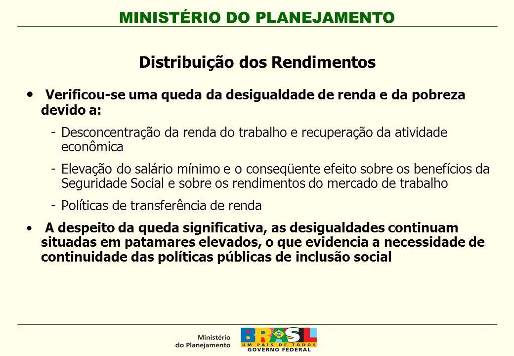 MINISTÉRIO DO PLANEJAMENTO Distribuição dos Rendimentos Verificou-se uma queda da desigualdade de renda e da pobreza devido a: -Desconcentração da ren