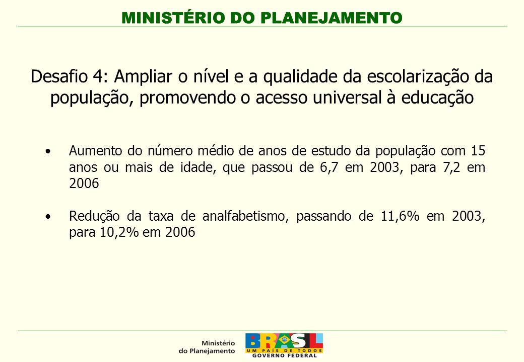 MINISTÉRIO DO PLANEJAMENTO Aumento do número médio de anos de estudo da população com 15 anos ou mais de idade, que passou de 6,7 em 2003, para 7,2 em