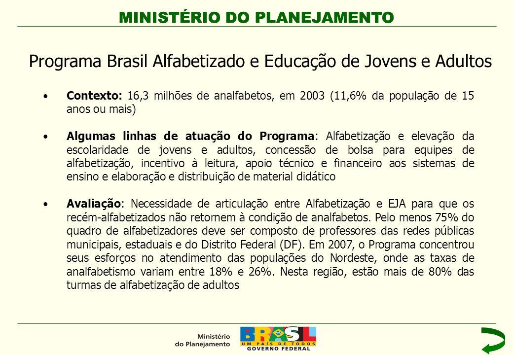 MINISTÉRIO DO PLANEJAMENTO Contexto: 16,3 milhões de analfabetos, em 2003 (11,6% da população de 15 anos ou mais) Algumas linhas de atuação do Program