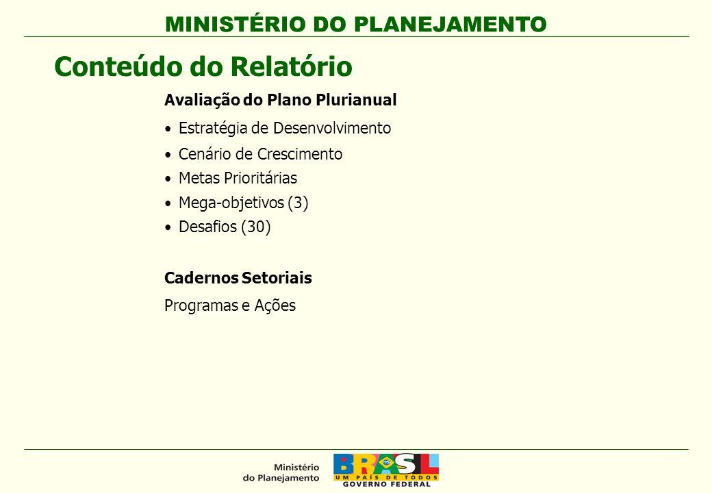 MINISTÉRIO DO PLANEJAMENTO Conteúdo do Relatório Avaliação do Plano Plurianual Estratégia de Desenvolvimento Cenário de Crescimento Metas Prioritárias