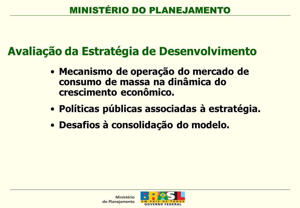 MINISTÉRIO DO PLANEJAMENTO Avaliação da Estratégia de Desenvolvimento Mecanismo de operação do mercado de consumo de massa na dinâmica do crescimento