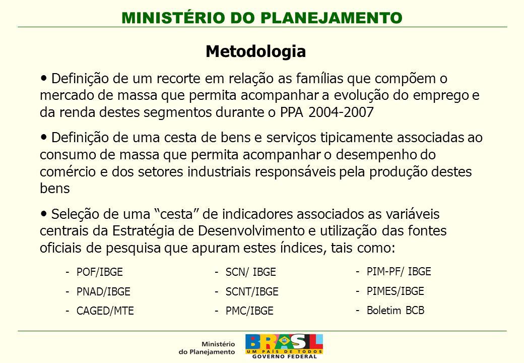 MINISTÉRIO DO PLANEJAMENTO Definição de um recorte em relação as famílias que compõem o mercado de massa que permita acompanhar a evolução do emprego