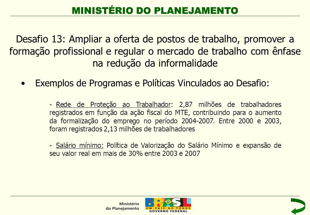 MINISTÉRIO DO PLANEJAMENTO Exemplos de Programas e Políticas Vinculados ao Desafio: - Rede de Proteção ao Trabalhador: 2,87 milhões de trabalhadores r