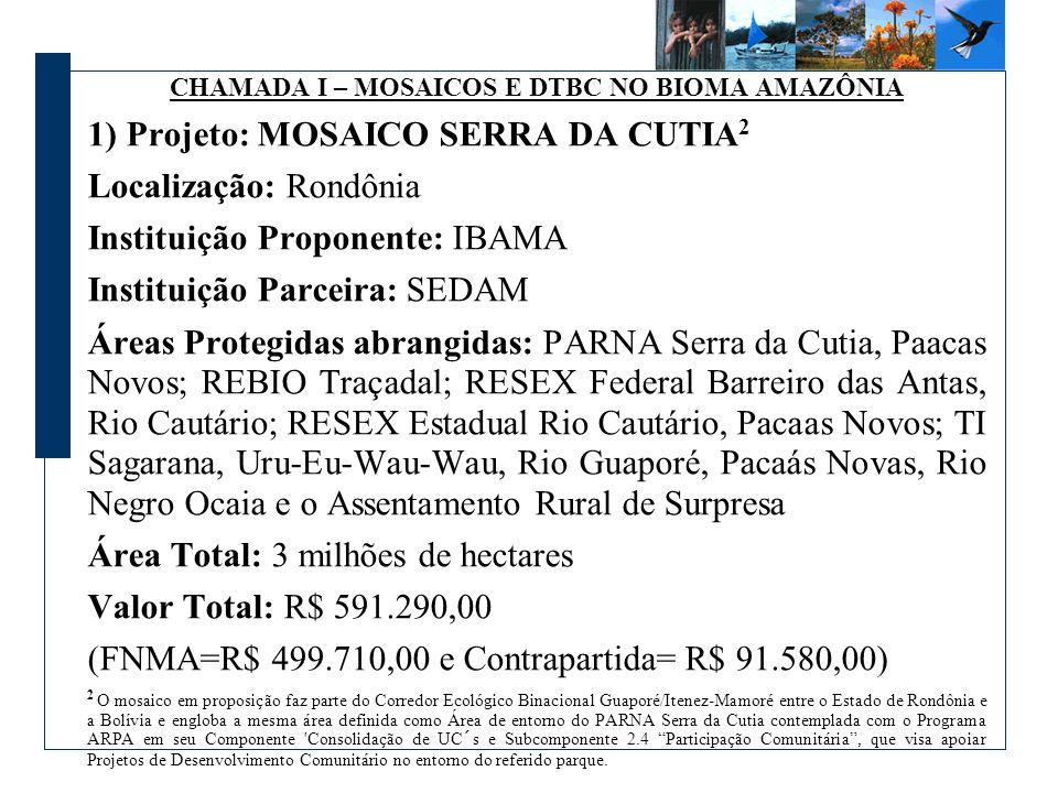 CHAMADA I – MOSAICOS E DTBC NO BIOMA AMAZÔNIA 1) Projeto: MOSAICO SERRA DA CUTIA 2 Localização: Rondônia Instituição Proponente: IBAMA Instituição Par