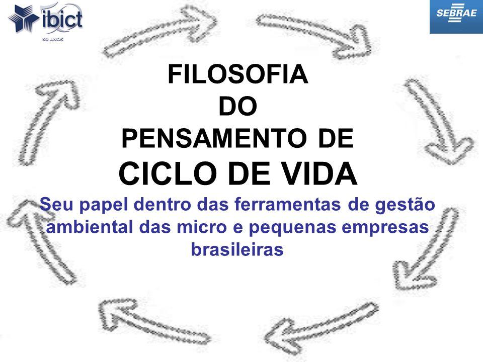 FILOSOFIA DO PENSAMENTO DE CICLO DE VIDA Seu papel dentro das ferramentas de gestão ambiental das micro e pequenas empresas brasileiras