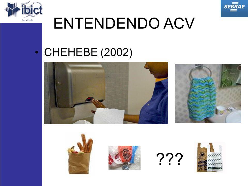 ENTENDENDO ACV CHEHEBE (2002) ???