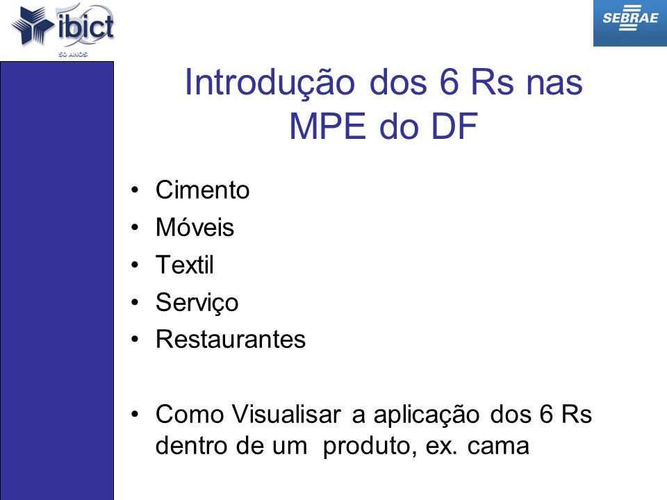 Introdução dos 6 Rs nas MPE do DF Cimento Móveis Textil Serviço Restaurantes Como Visualisar a aplicação dos 6 Rs dentro de um produto, ex.