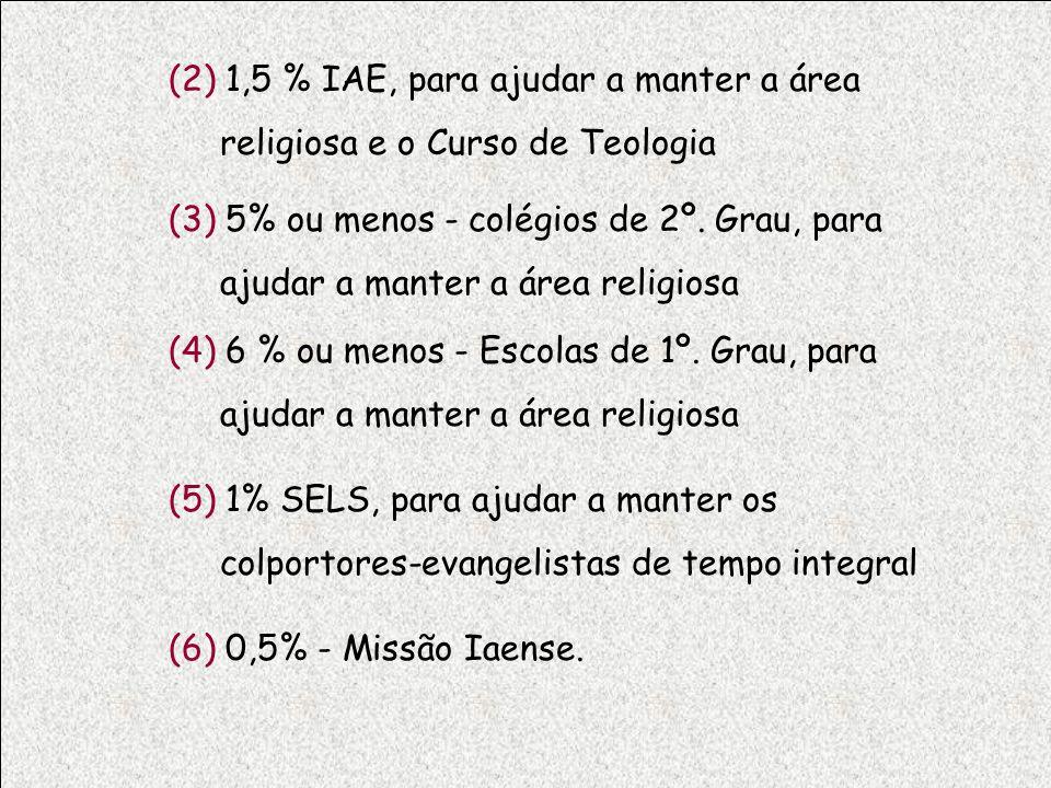 (2) 1,5 % IAE, para ajudar a manter a área religiosa e o Curso de Teologia (3) 5% ou menos - colégios de 2º. Grau, para ajudar a manter a área religio