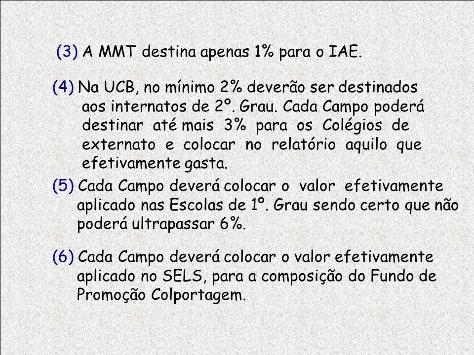 (3) A MMT destina apenas 1% para o IAE. (4) Na UCB, no mínimo 2% deverão ser destinados aos internatos de 2º. Grau. Cada Campo poderá destinar até mai