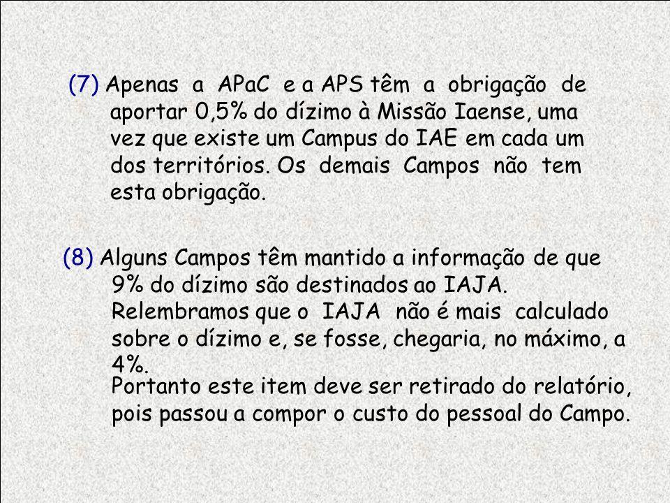 (7) Apenas a APaC e a APS têm a obrigação de aportar 0,5% do dízimo à Missão Iaense, uma vez que existe um Campus do IAE em cada um dos territórios. O