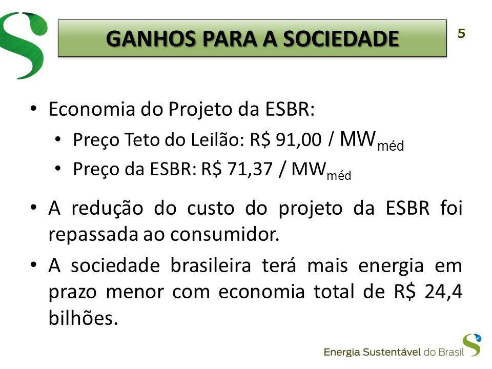 5 Economia do Projeto da ESBR: Preço Teto do Leilão: R$ 91,00 / MW méd Preço da ESBR: R$ 71,37 / MW méd A redução do custo do projeto da ESBR foi repa