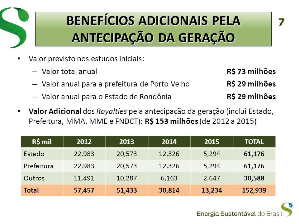 7 Valor previsto nos estudos iniciais: – Valor total anualR$ 73 milhões – Valor anual para a prefeitura de Porto VelhoR$ 29 milhões – Valor anual para
