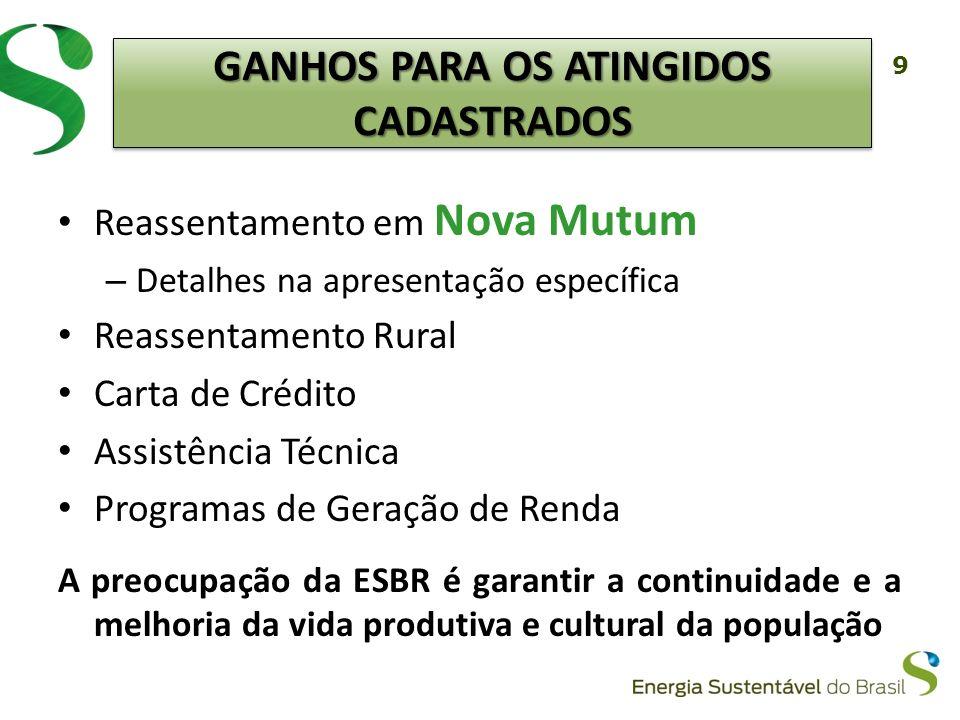 9 Reassentamento em Nova Mutum – Detalhes na apresentação específica Reassentamento Rural Carta de Crédito Assistência Técnica Programas de Geração de
