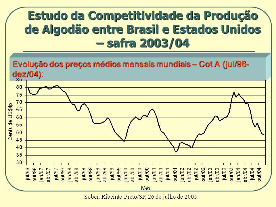 Evolução dos preços médios mensais mundiais – Cot A (jul/96- dez/04) Evolução dos preços médios mensais mundiais – Cot A (jul/96- dez/04): Estudo da C