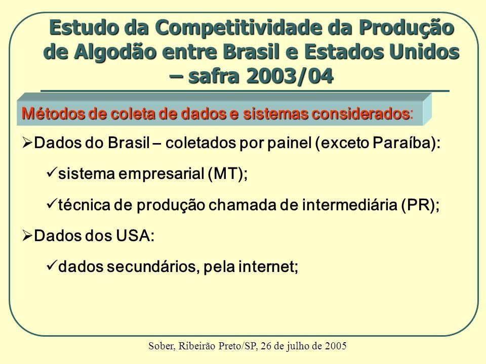 Métodos de coleta de dados e sistemas considerados Métodos de coleta de dados e sistemas considerados: Dados do Brasil – coletados por painel (exceto