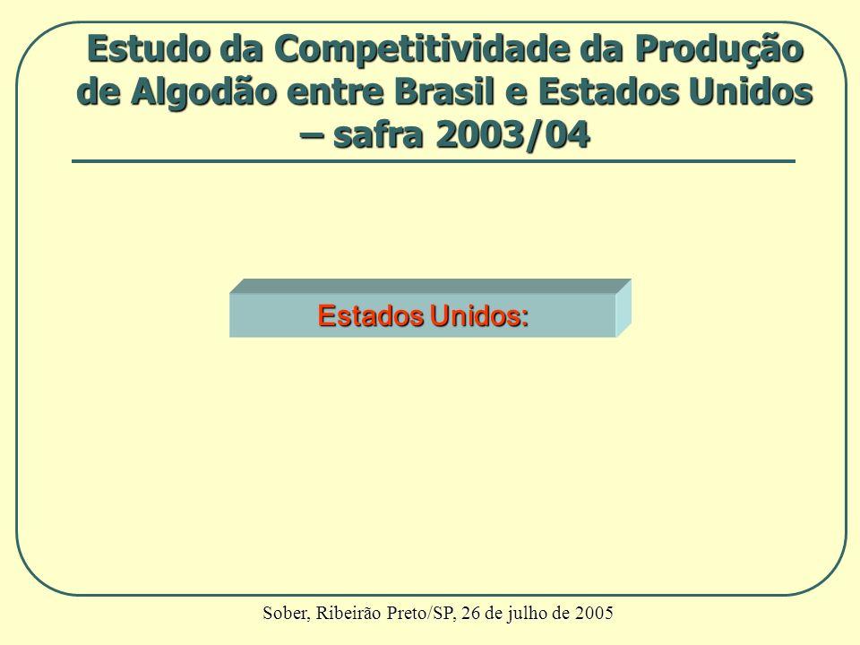Estados Unidos: Estudo da Competitividade da Produção de Algodão entre Brasil e Estados Unidos – safra 2003/04 Sober, Ribeirão Preto/SP, 26 de julho d