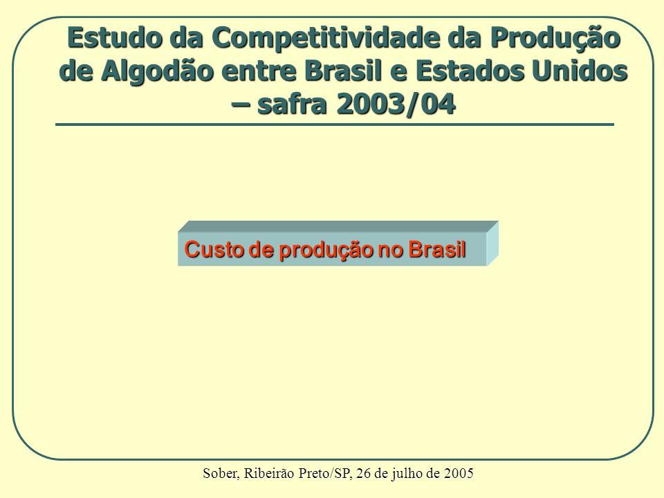 Custo de produção no Brasil Estudo da Competitividade da Produção de Algodão entre Brasil e Estados Unidos – safra 2003/04 Sober, Ribeirão Preto/SP, 2