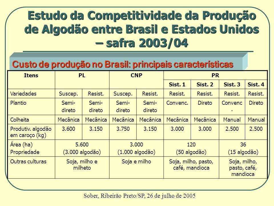 Custo de produção no Brasil: principais características ItensPLCNPPR Sist. 1Sist. 2Sist. 3Sist. 4 VariedadesSuscep.Resist.Suscep.Resist. PlantioSemi-