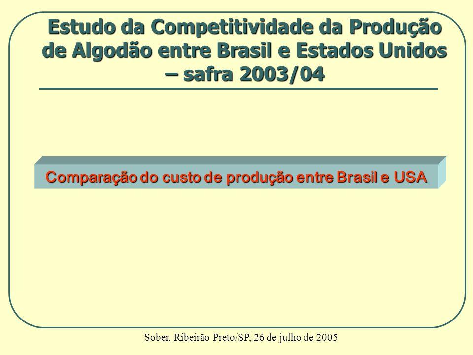 Comparação do custo de produção entre Brasil e USA Estudo da Competitividade da Produção de Algodão entre Brasil e Estados Unidos – safra 2003/04 Sobe